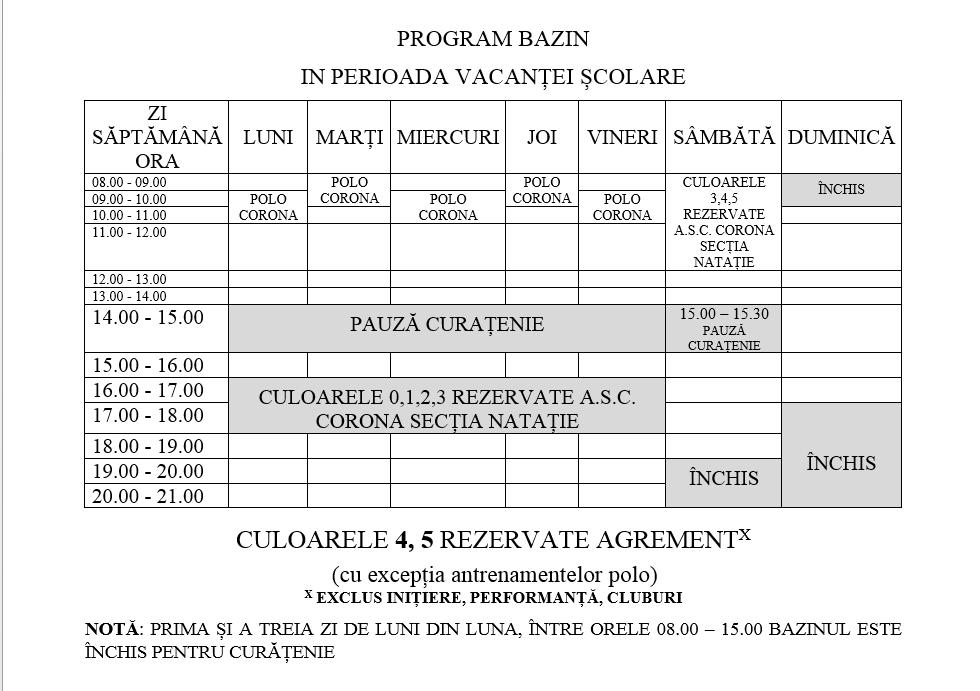 Sala forex brasov program
